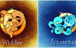 Водолей и Овен: совместимость знаков Зодиака в любви и семейной жизни
