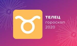 Что ждет Тельца в 2020 году: астропрогноз по месяцам